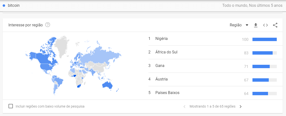 nigeria bitcoin google trends